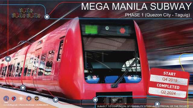 Mega Manila Subway Map.5 Clear Benefits Of The Mega Manila Subway