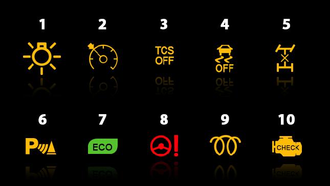 Emission Control Lamp >> Dash Lights Diagram Emission Control Lamp Honda Crv