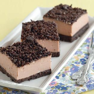 10 Most Popular Dessert Recipes in 2015