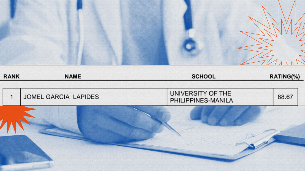 This Year's Medical Board Exam Topnotcher Also Topped the Nursing Board Exams