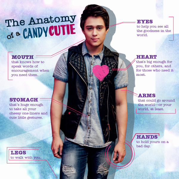 The Anatomy of a #CandyCutie