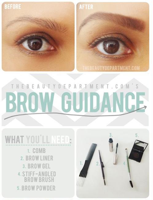 brow guidance