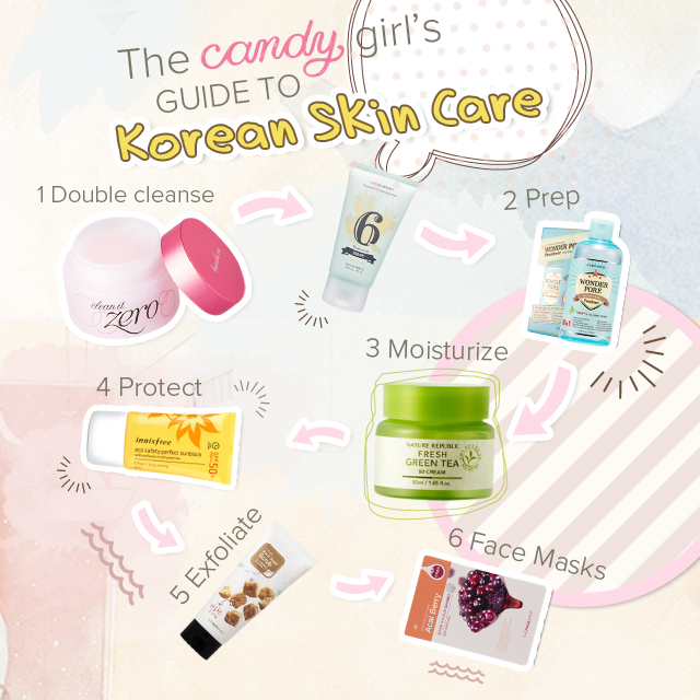 The Candy Girl's Guide to Korean Skincare