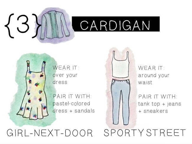 Wardrobe Staple: Cardigan