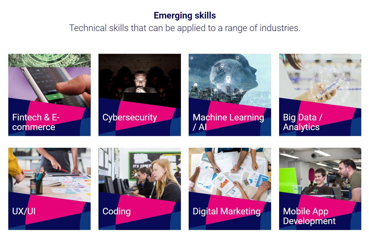 jobstreet online courses: emerging skills