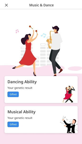 CircleDNA: music and dance results