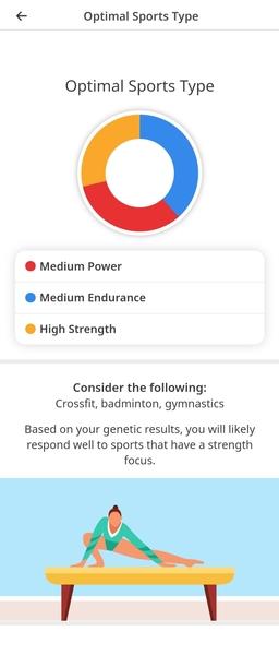 CircleDNA: sports type