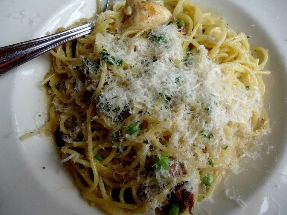 My Perfect Food Day: pasta carbonara