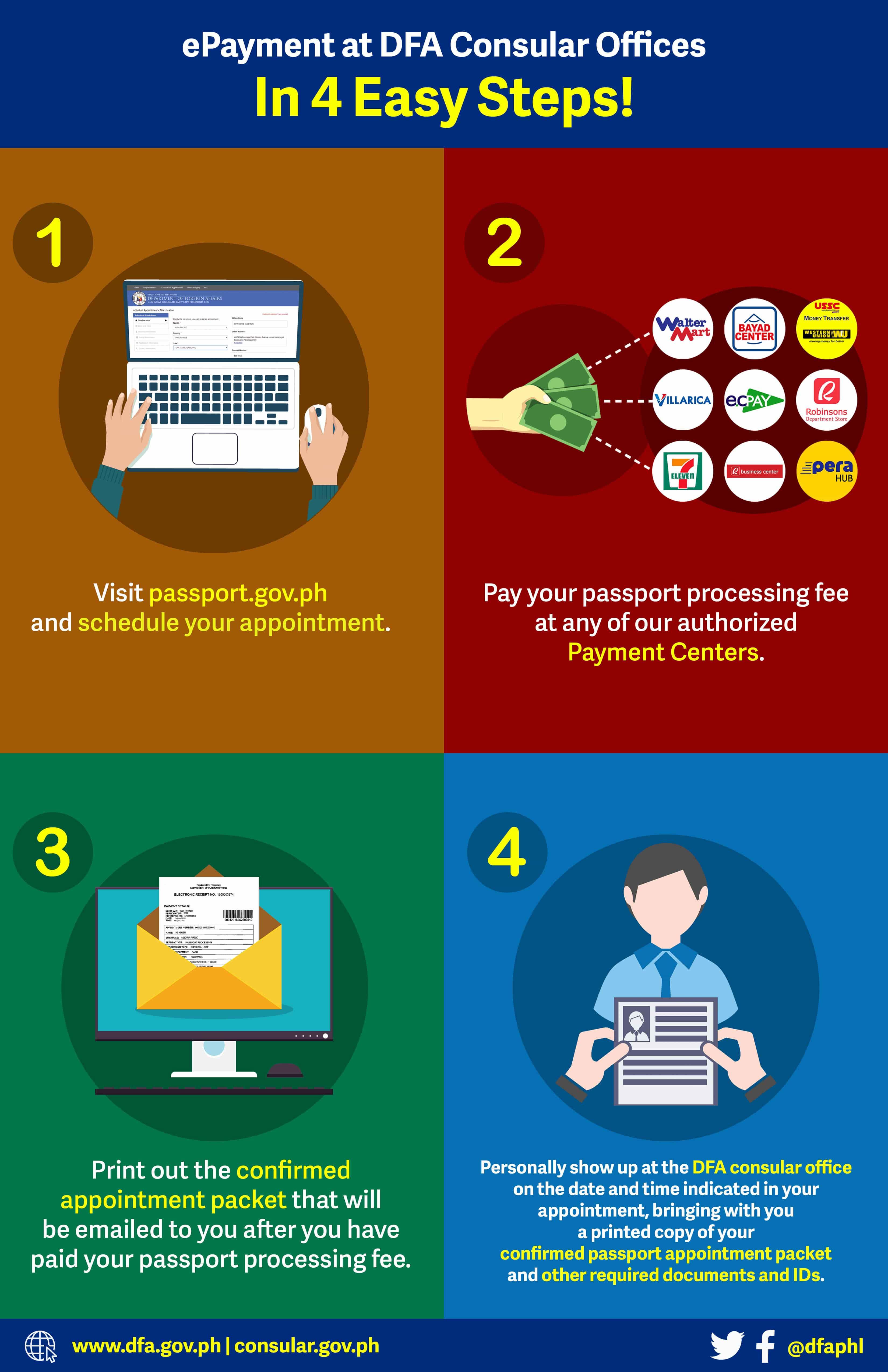 passport online renewal - payment