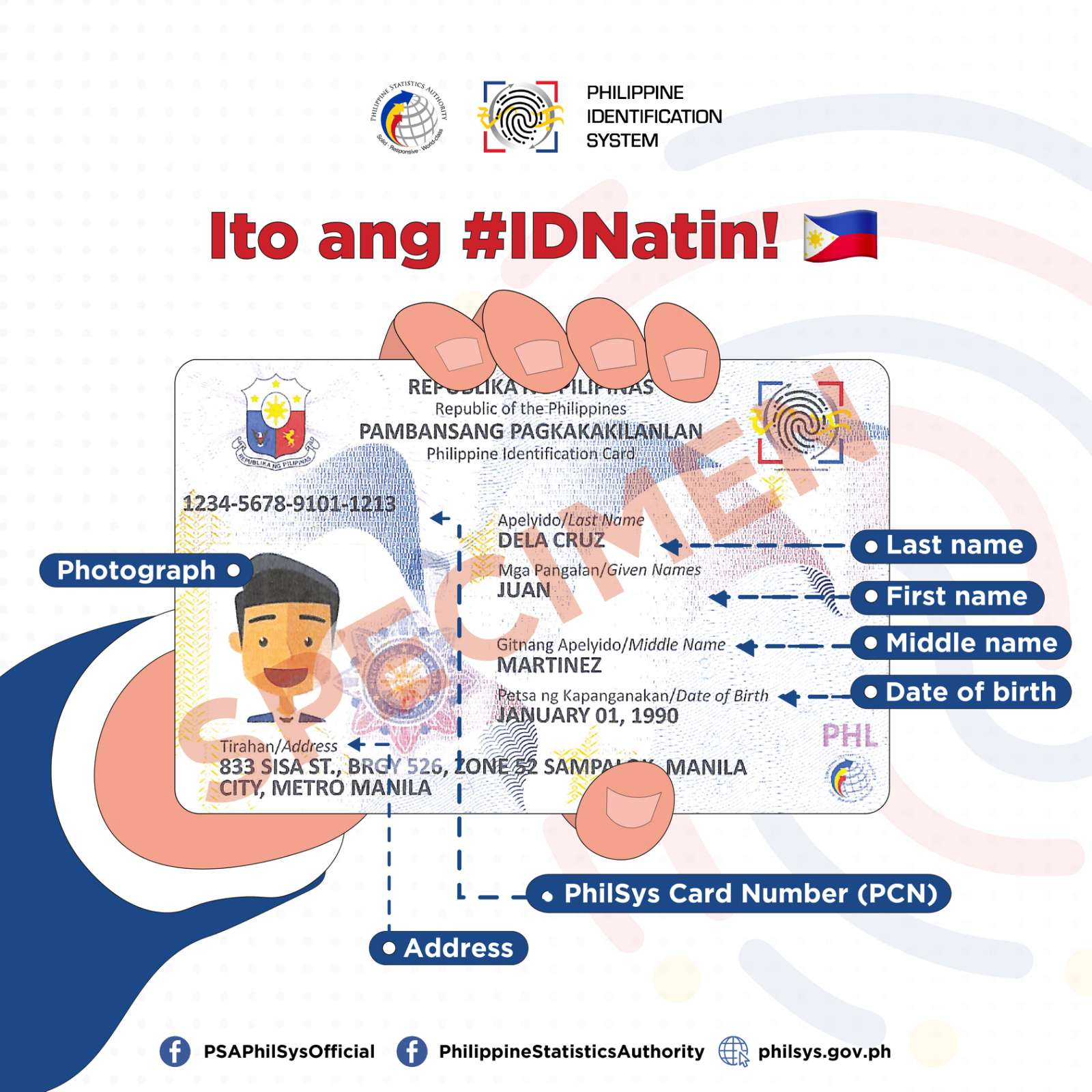 National ID registration - sample of national ID