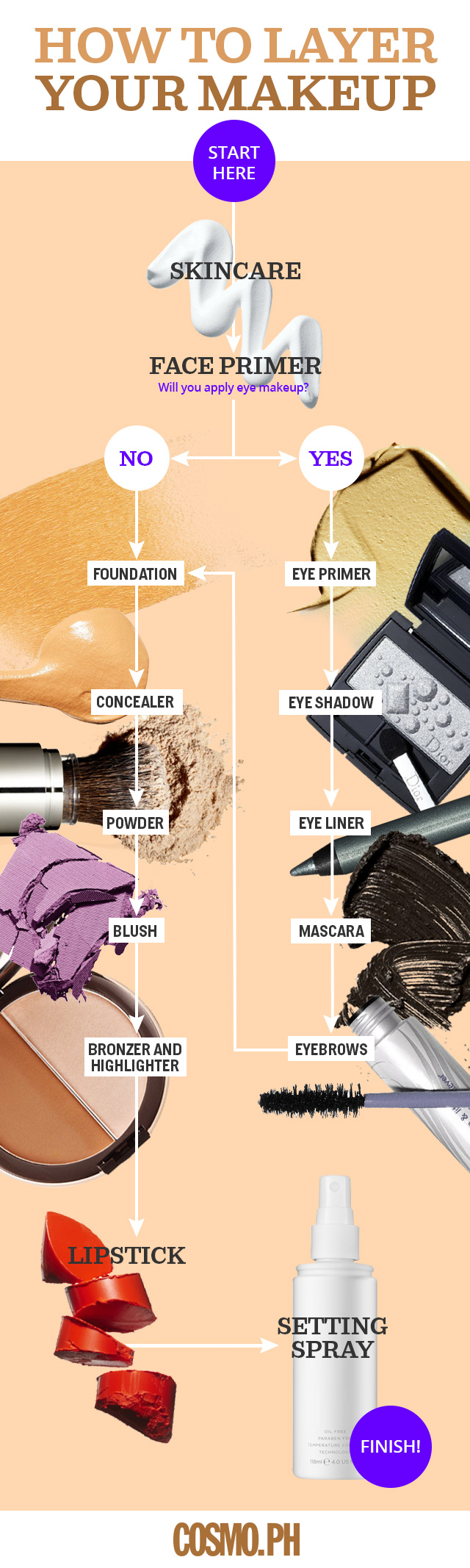 How to Layer Your Skin Care pics