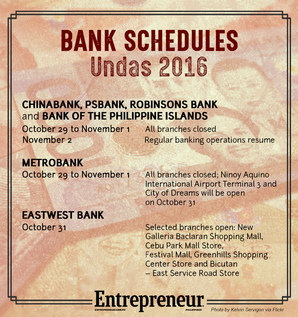 Your bank schedules for Undas 2016 Entrepreneur Ph