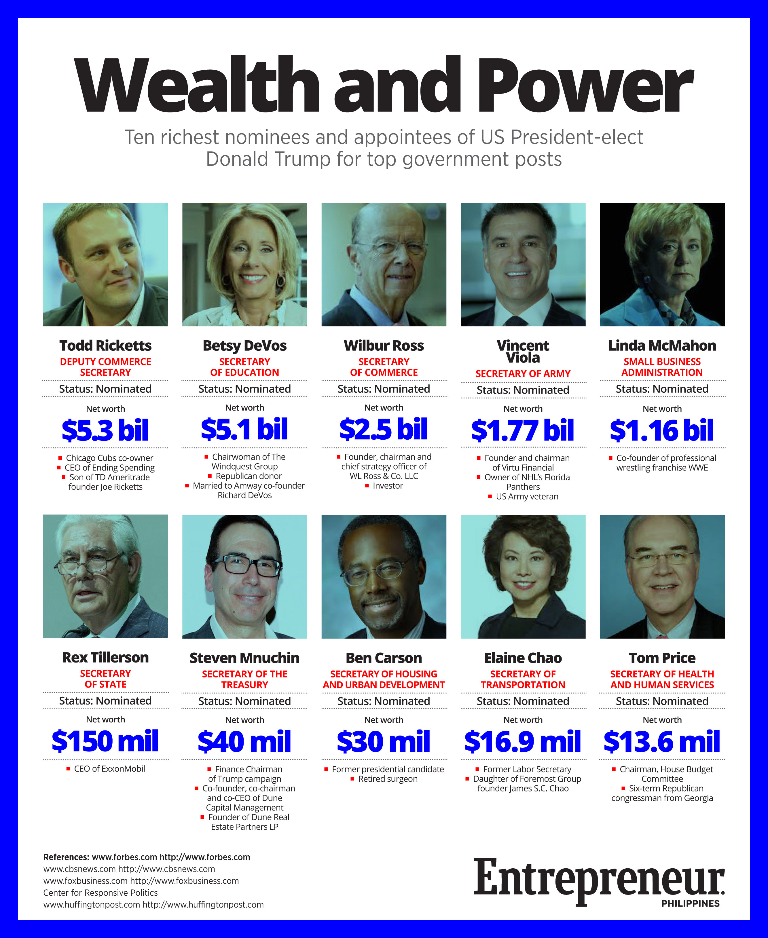 Infographic) The 10 Richest Names in Donald Trump's Gov't Team ...