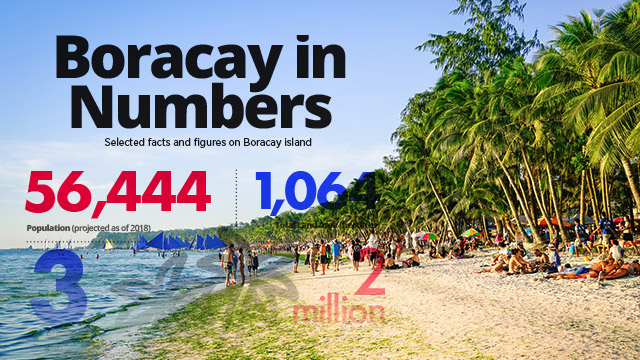 Shutting Down Boracay Island: What's At Stake?
