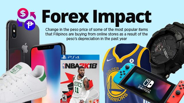 forex philippines
