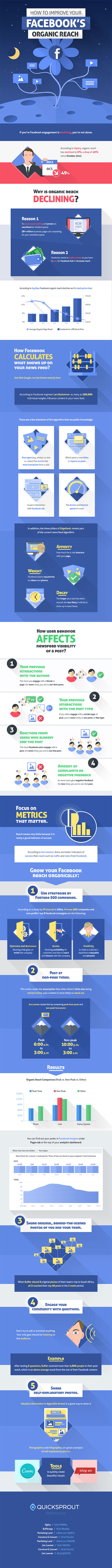 Improve FB reach infographic