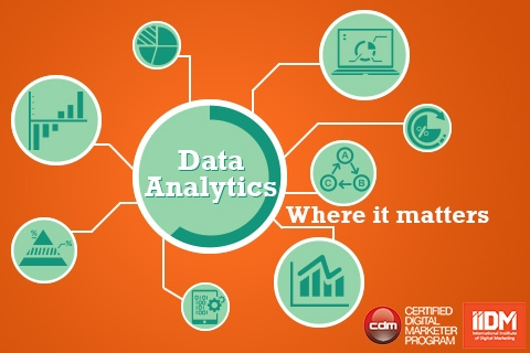 Data analytics: Where it matters
