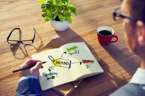 How to write your own business plan