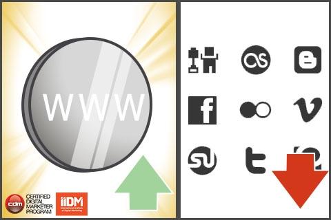 Make your website work