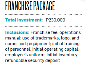 peanut_world_franchise_package.png