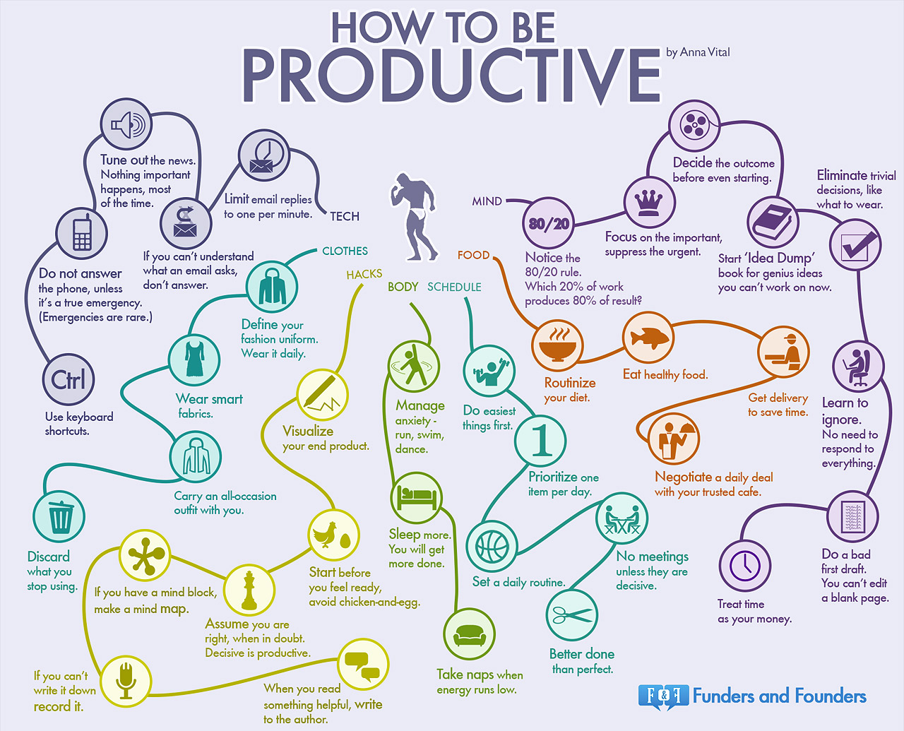 35_habits_of_most_productive_people.jpg