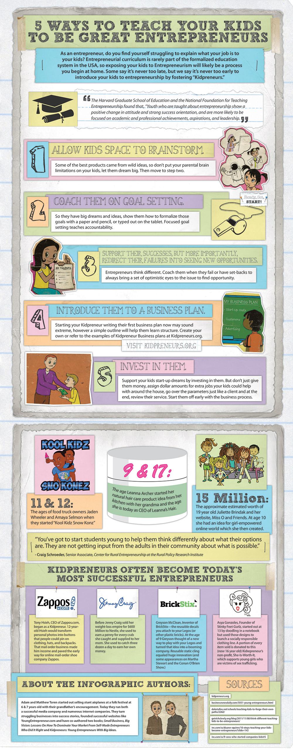kidpreneur_infographic.jpg