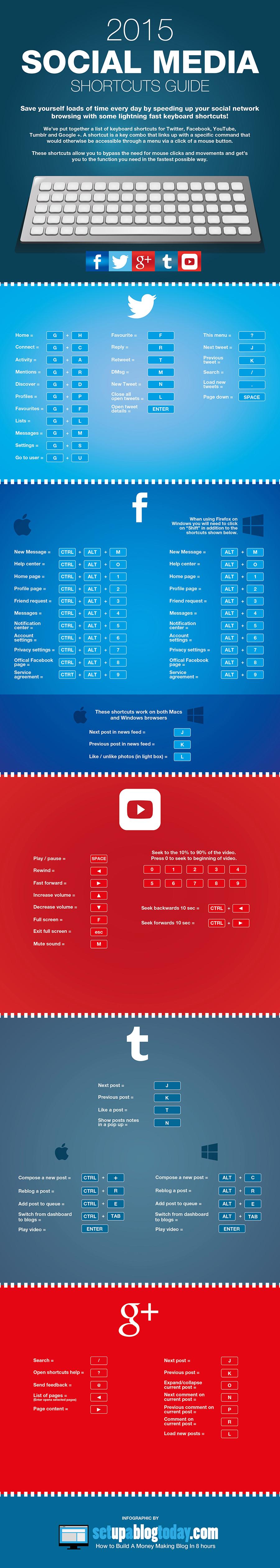 social_media_shortcuts_guide.jpg