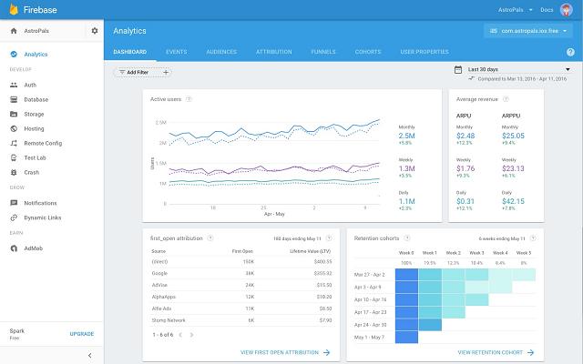 Firebase Analytics