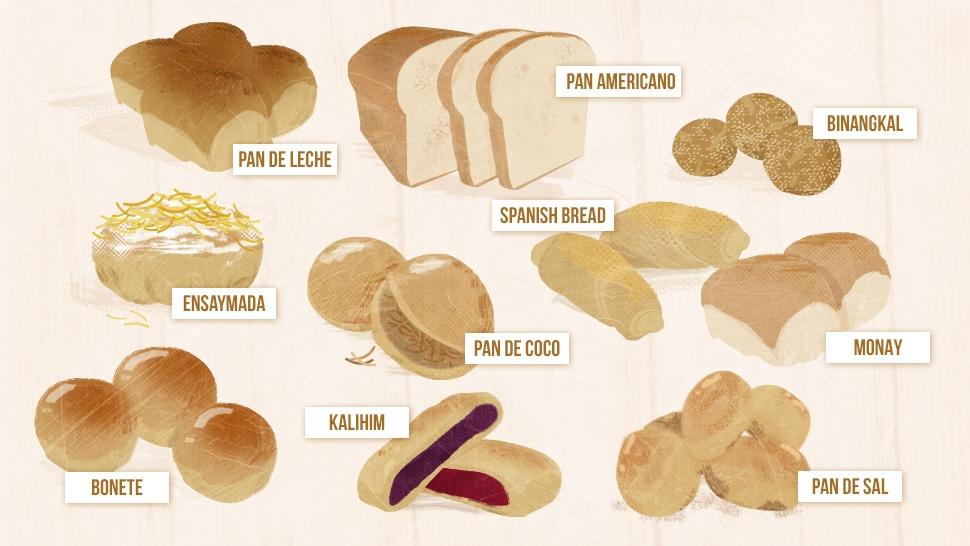 Filipino Street Food History