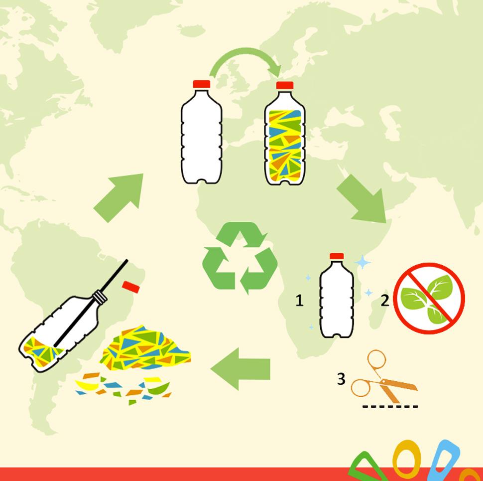 Image result for ecobrick