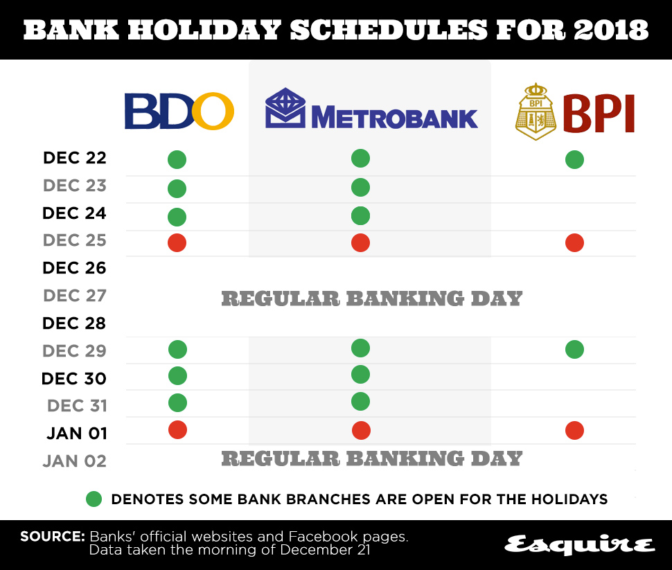 Banks' Christmas Schedules for 2018