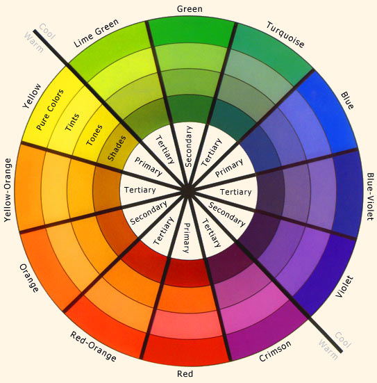 A Gentlemans Guide To Quick And Easy Color Matching Fhm Ph