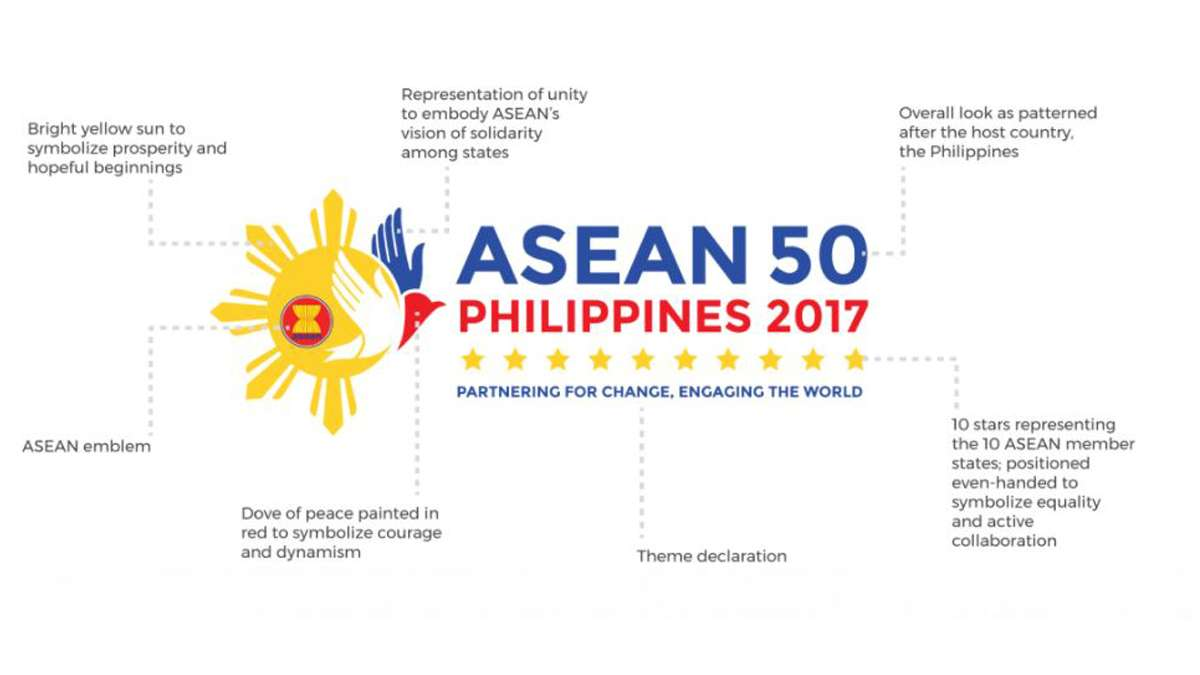 Everything You Need To Know About ASEAN 2017