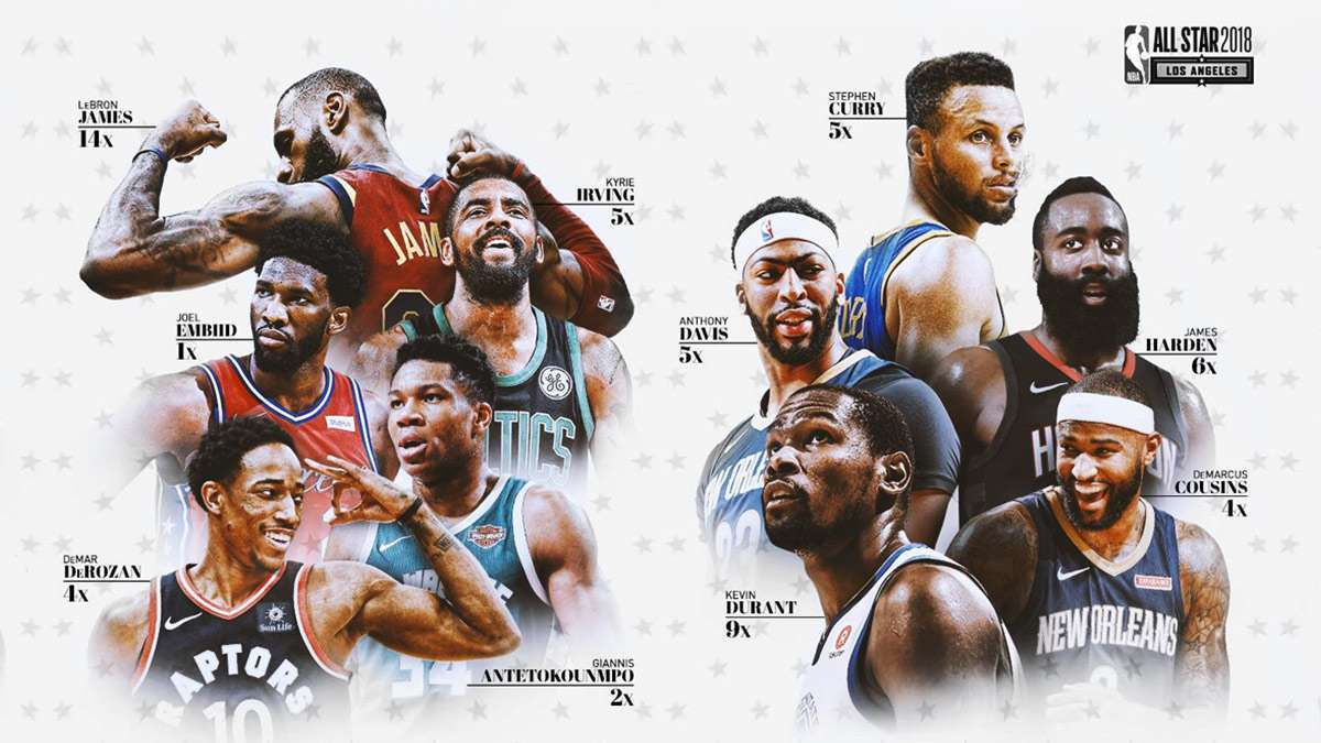 FHM's Projections For The 2018 NBA All-Star Starting 5s ...