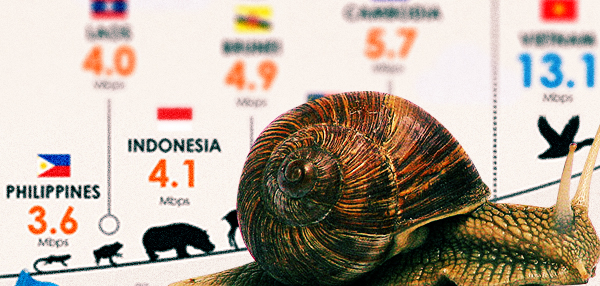 #AngSakit: The Philippines Has The Slowest Internet In Southeast Asia!