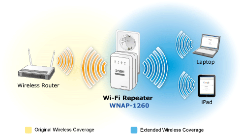 wi-fi boosting tips