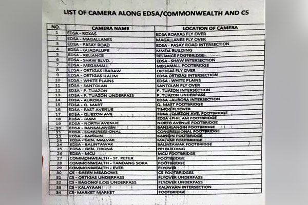 MMDA Slams Fake List That Shows CCTV Camera Locations