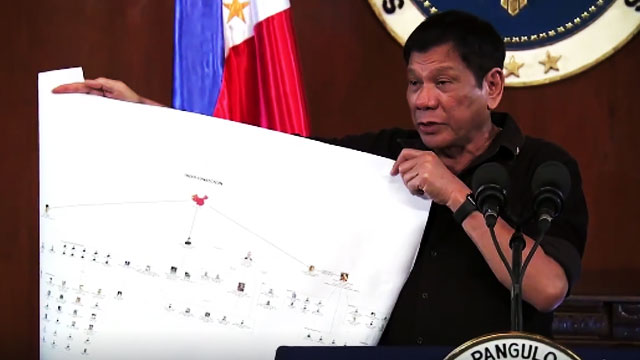 Duterte To Drug Lords and Protectors: 'Stop And Commit Suicide'