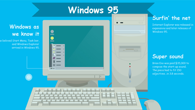 Here's An Interactive Guide To The Evolution Of Windows