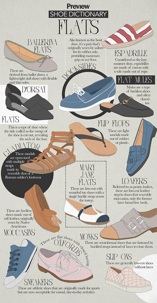 Footwear Definition Dictionary
