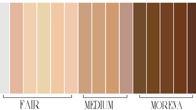 There Is A Wide Range Of Skin Tones Out And It Quite Impossible To Group Colors For All In Single Article So Here We Ve Clified Sampling
