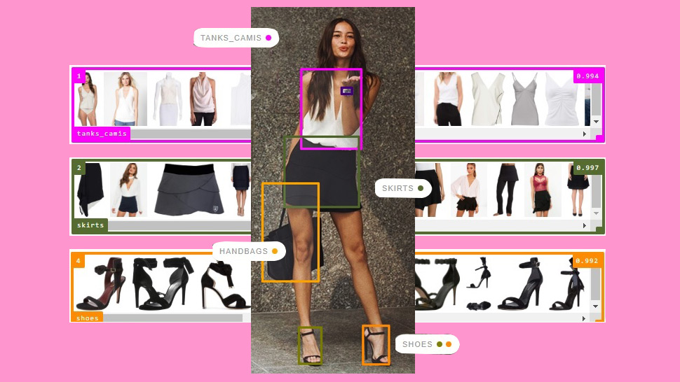 This New Fashion Technology Could Be The Future Of Shopping