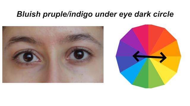 color wheel for color correctioin