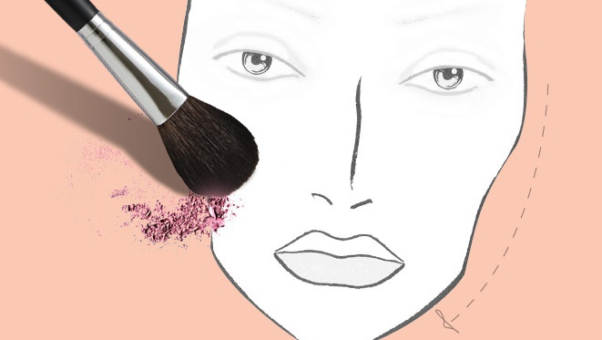 Blush By Face Shape