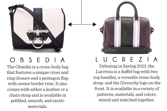 14260a214ee Read on and get to know these unique bags with the fifth installment of our Designer  Bag Index.