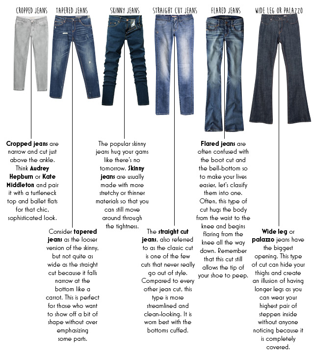 Denim Glossary: The Different Types Of Jeans Cuts