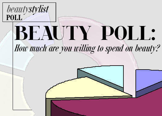 Beauty Poll