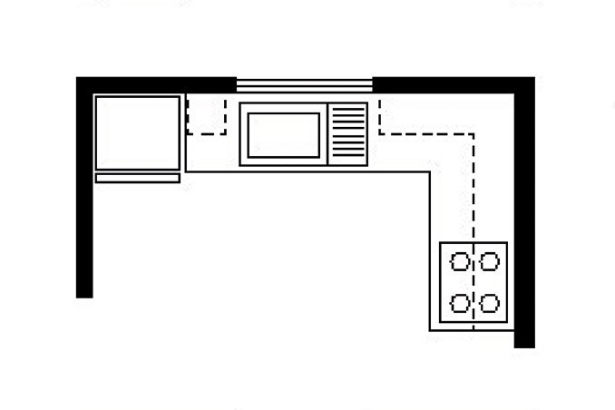 6 Basic Kitchen Layouts on altitude triangle, right angle triangle, density formula triangle, perfect triangle, area of triangle,