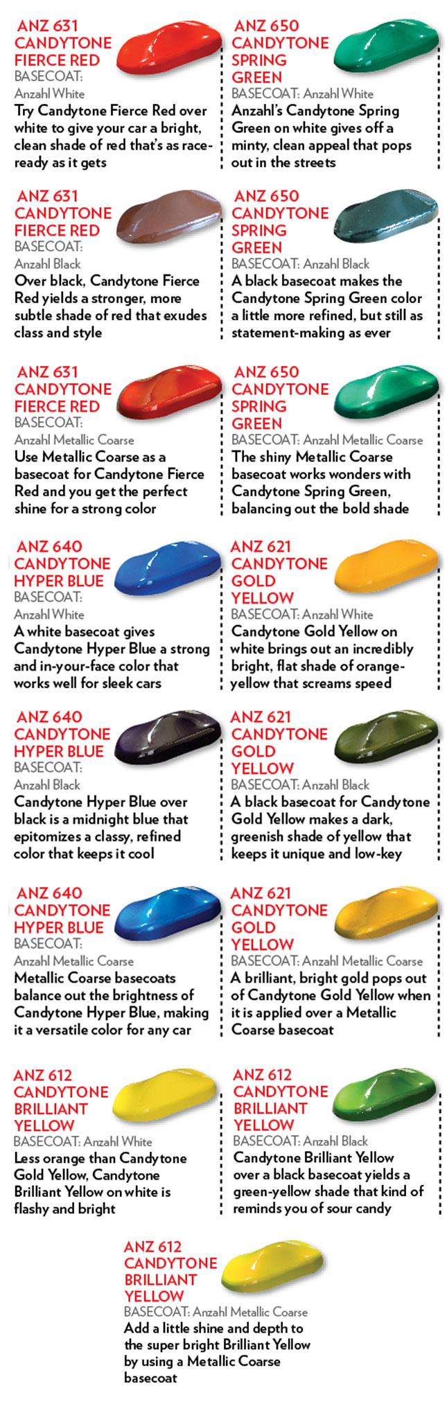 Anzahl Paint Colors - Paint Color Ideas