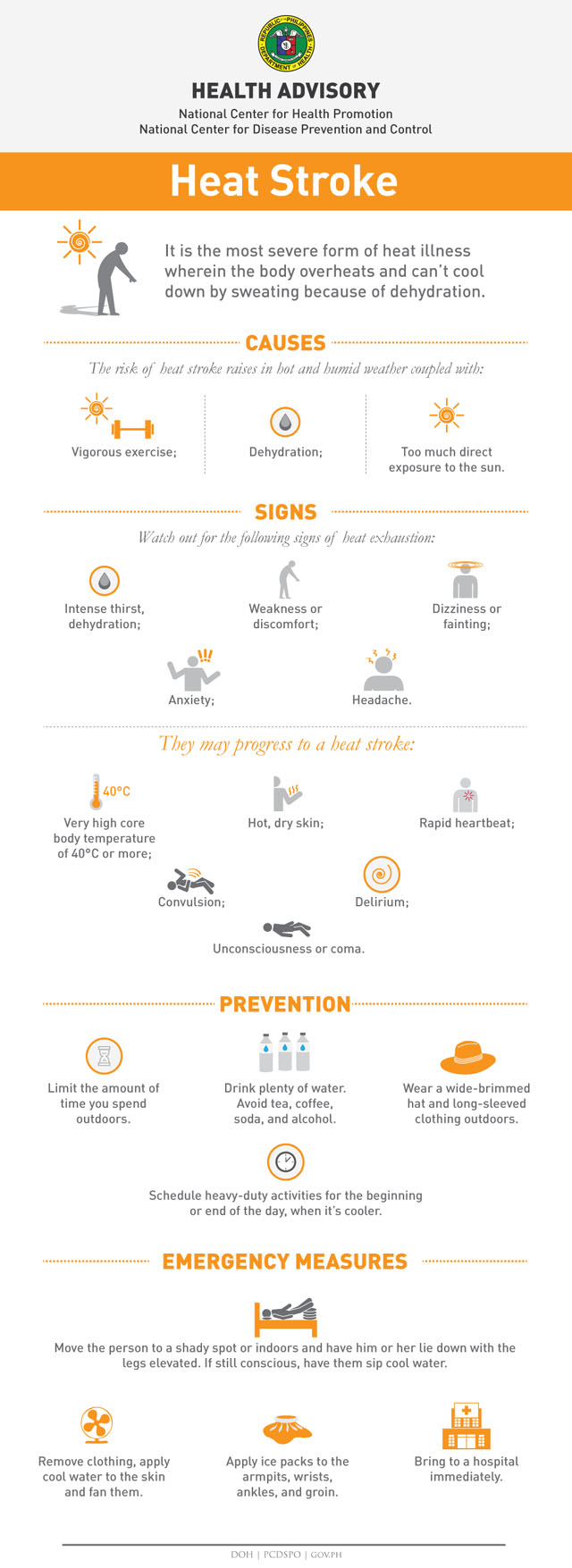 Know The Early Signs Of Heat Exhaustion In Your Kids